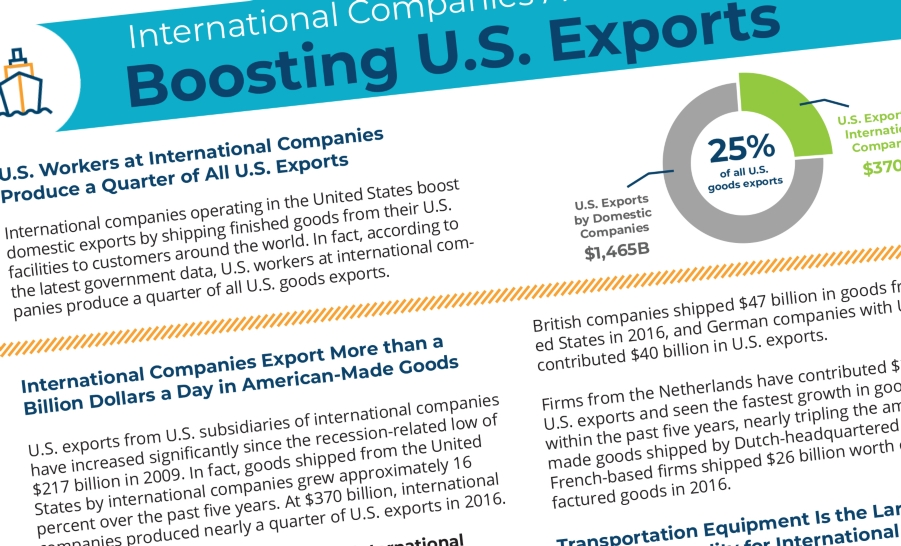 2019 OFII Exports Fact Sheet