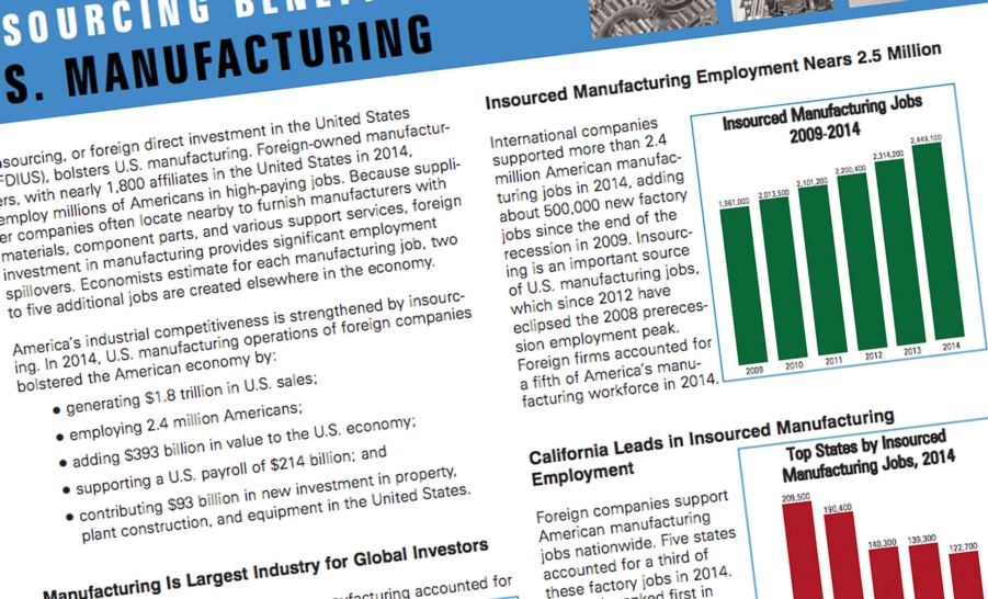 Insourcing Benefits: US Manufacturing